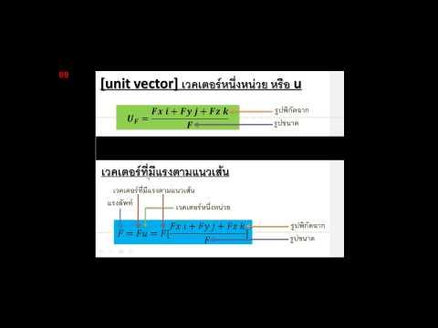 ทบทวน บทที่2 เวคเตอร์ 614101 กลศาสตร์วิศวกรรม SU