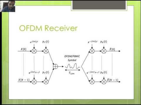 OFDM FBMC
