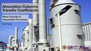 IEK213 Mass Balance and Overall Transfer Coefficients of Absorption Column