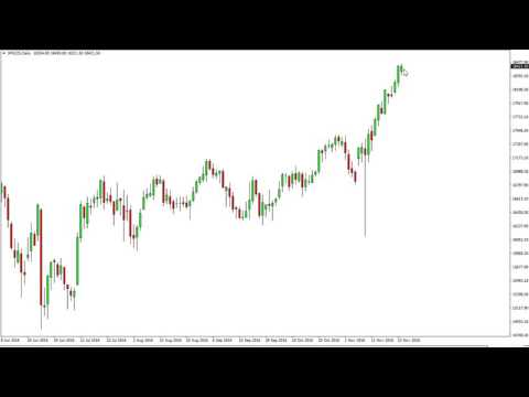 Nikkei Technical Analysis for November 25 2016 by FXEmpire.com