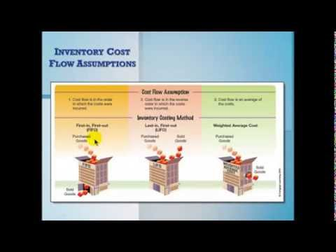 Inventory Cost Flow Assumptions  FIFO, LIFO and Wtd Avg