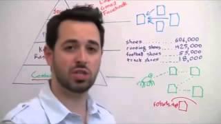 видео Что такое SEO оптимизация и продвижение сайтов?