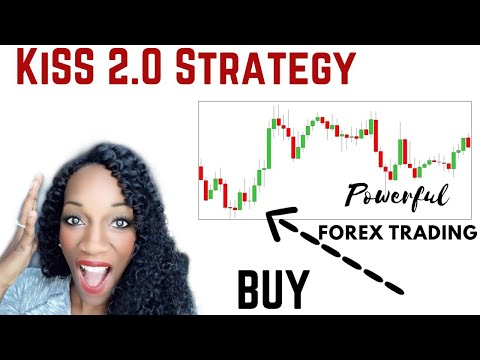 FOREX: A Market Structure Strategy (THAT ACTUALLY WORKS!!) KiSS 2.0 Scalp and Intraday Live Analysis from YouTube · Duration:  15 minutes 19 seconds