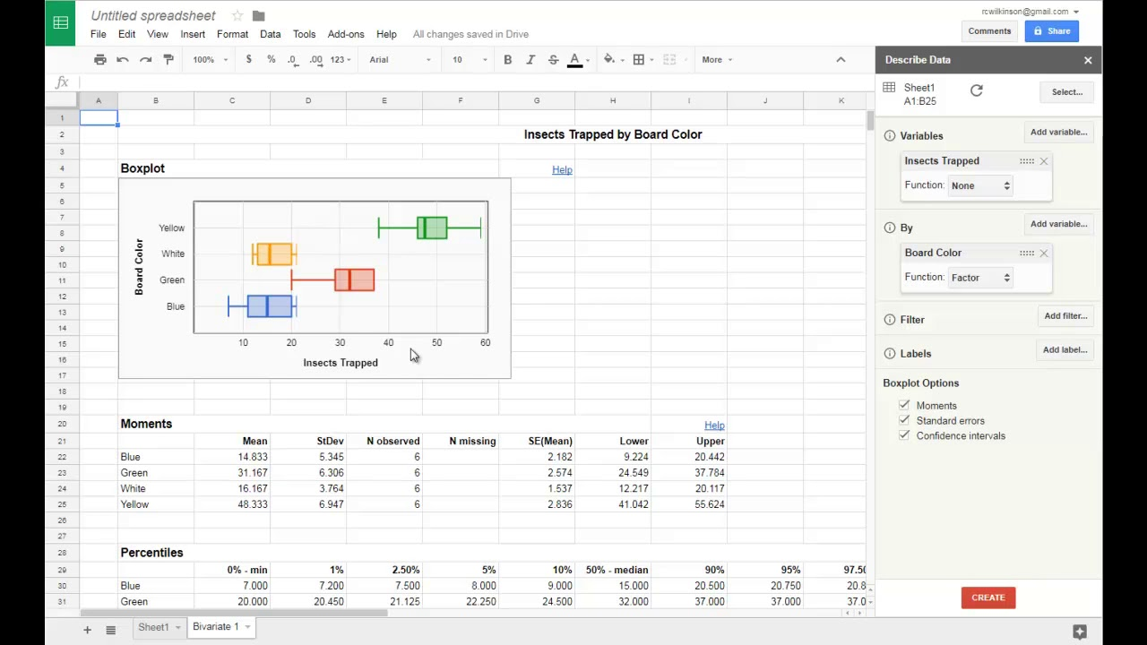 Boxplots in Google Sheets