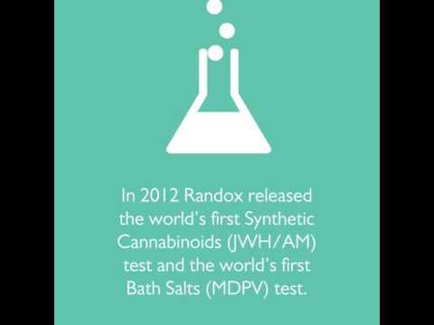 Randox Toxicology Archives - Randox Laboratories