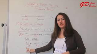 Gönül Dersleri İngilizce SIMPLE PAST TENSE 1 5 Nurdan Hoca