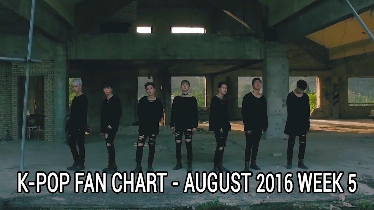 Download [TOP 40] K-POP SONGS CHART - AUGUST 2016 WEEK 5 FAN CHART