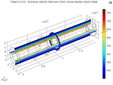 COMSOL simulation: coaxial cable, matched load, electric