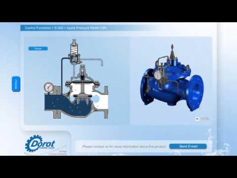Válvula de alivio rápido de presión S300 DOROT