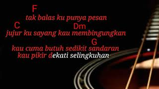 Chord karna su sayang Near feat Dian Sorowea Reggae SKA Version By NIKISUKA Ft Abil SKA86
