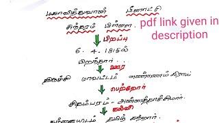 T  P  Meenakshisundaram - WikiVisually