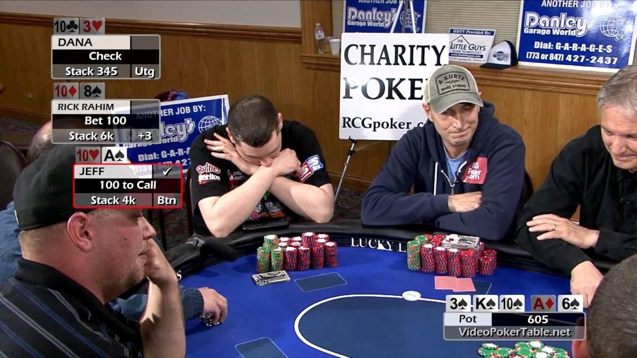 Poker tells betting mark bettinger dfas