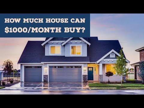 Home Affordability calculator  - How much house can you afford?