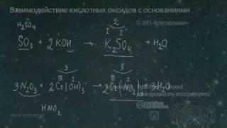Взаимодействие кислотных оксидов с основаниями