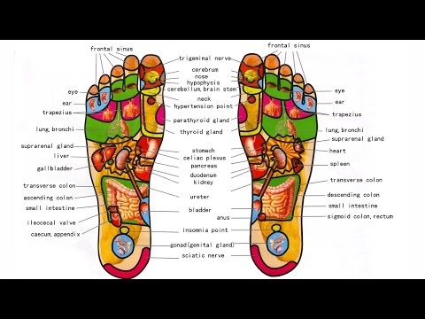 What Is Foot Reflexology