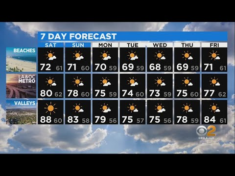 Garth Kemp's Weather Forecast (May 8)