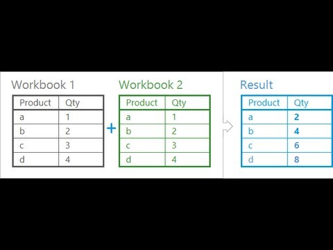 math worksheet : consolidate excel data from multiple worksheets by category  youtube : Excel Combine Multiple Worksheets