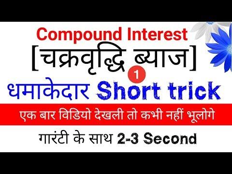 Railway online Math इससे जरूर देखलेना //how to calculate compound interest trick [Hindi] thumbnail