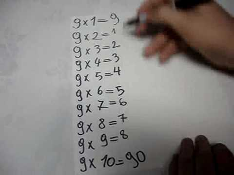 Fastest Way To Learn Multiplication Table 9 Youtube