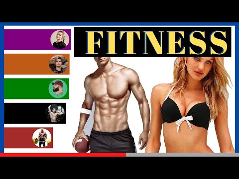 Most Subscribed Fitness Channels ❗ TOP 10 YouTubers [2017-2020]