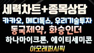 [종목상담 + 세력차트] 카카오, 메디톡스, 우리기술투…
