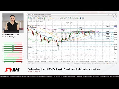 Technical Analysis: 25/06/2018 - USDJPY drops to 2-week lows; looks neutral in short-term