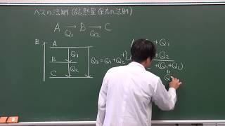 【化学】ヘスの法則(1of3)