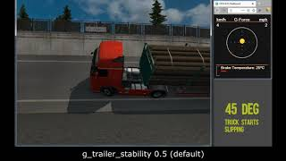"[""Euro Truck Simulator""]"