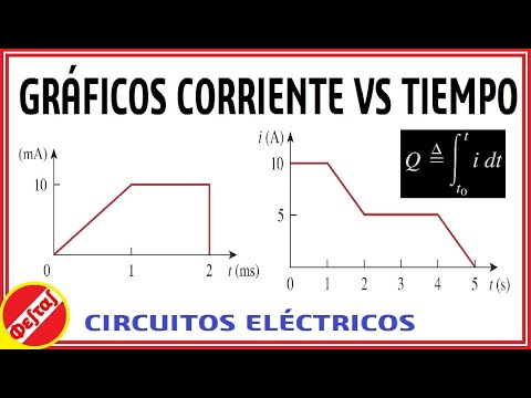 Inductancia Equivalente (Circuito Mixto de Inductores / Bobinas) from YouTube · Duration:  12 minutes 3 seconds