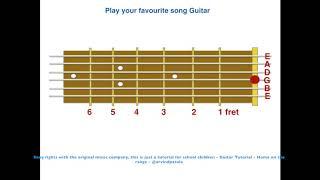 Home on the range Guitar tutorial for school children