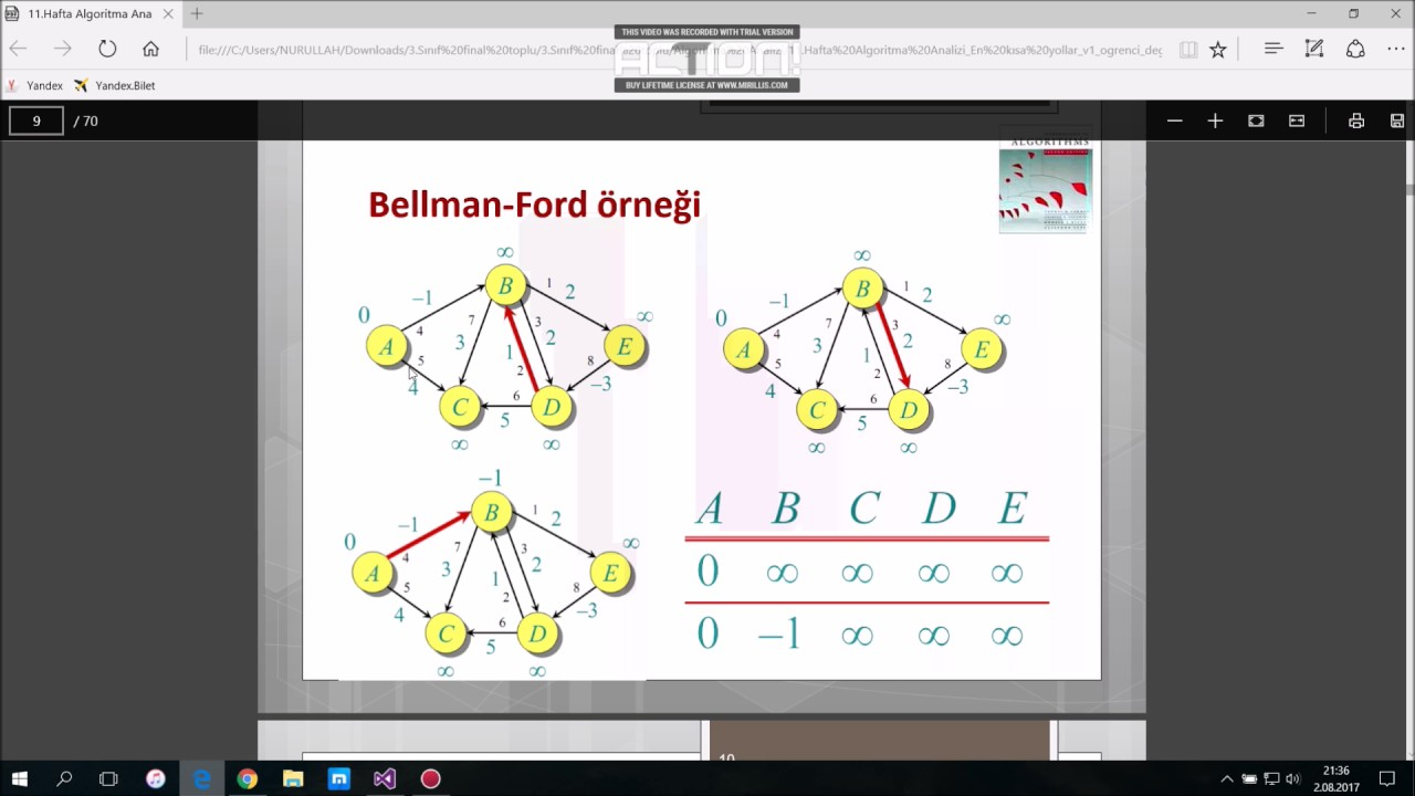 Bellman-Ford Algoritması - YouTube on