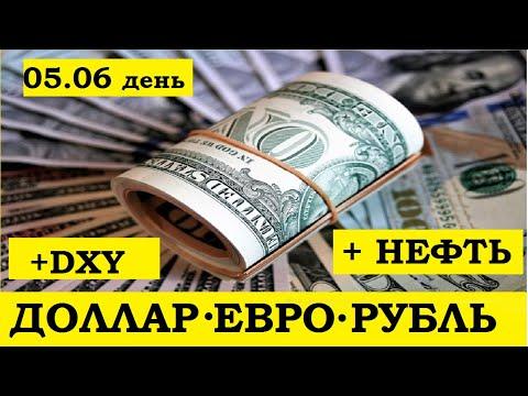 Курс доллара на сегодня,курс рубля,курс евро,нефть,DXY,VIX,SP500,золото,палладий