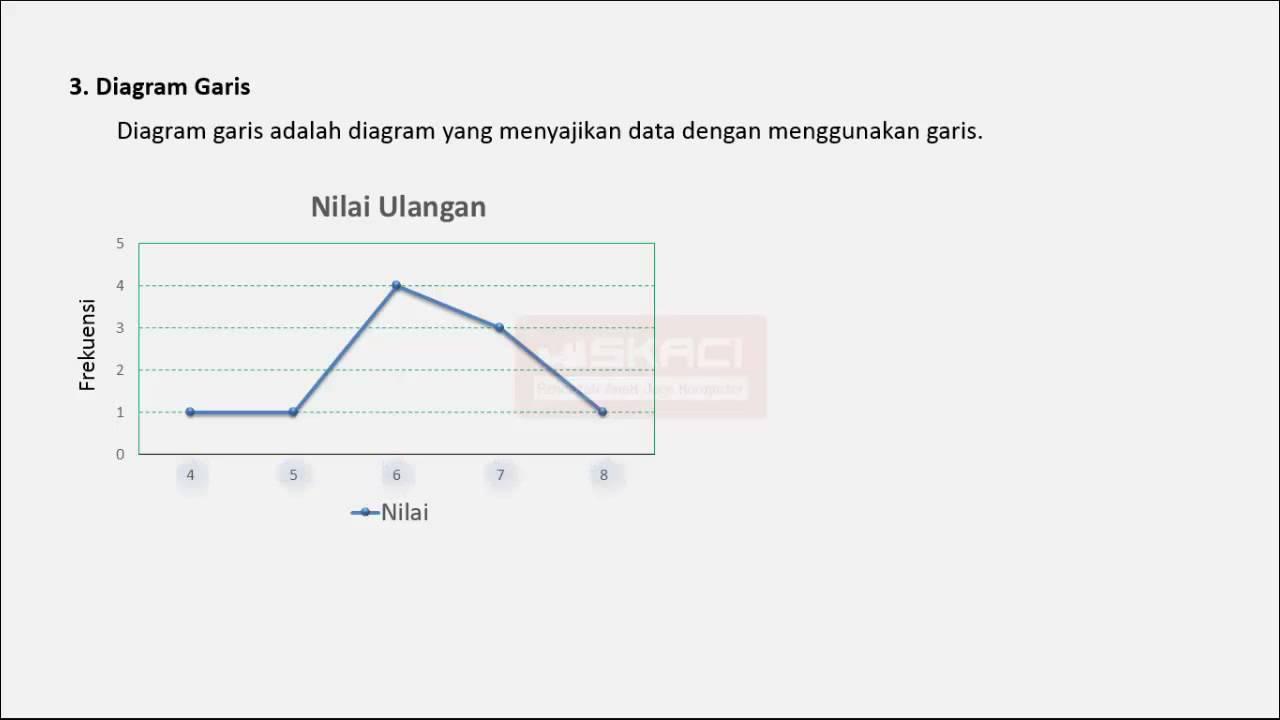 Matematika mudah cara skaci penyajian data dalam diagram garis matematika mudah cara skaci penyajian data dalam diagram garis ccuart Gallery