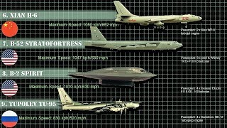 Fastest Bombers in the World (2019)