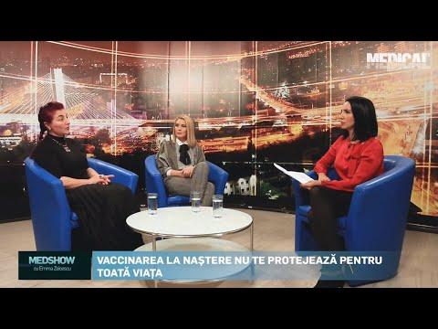 MEDSHOW, cu Emma Zeicescu și Paula Rusu, jurnalist și dr. Antonela Dragomir, medic pneumolog
