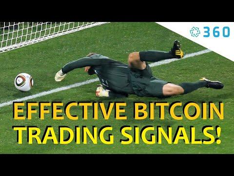 Bitcoin Price Charts - Bitcoin Price Graph - Bitcoin Leverage Trading Signals
