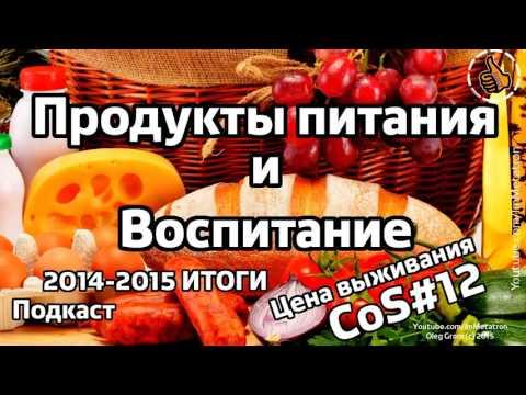 Продукты питания для повышения потенции у мужчин: питание