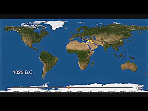 HISTORY OF  HUMAN CIVILIZATION