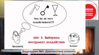 Урок 5. Диагностика клиента для специалистов по продажам.