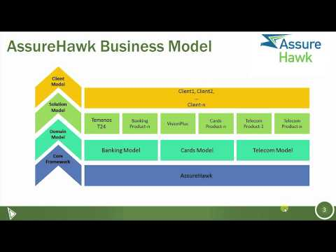 AssureHawk - The Future of Personal Banking