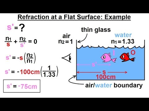 Physics: Optics Ch 58.1 Refracting Surfaces (3 Of 22) Refraction At A Flat Surface: Example