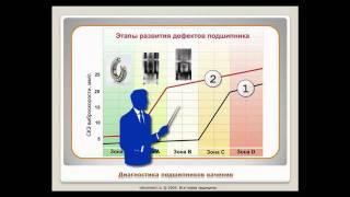подшипник качения.avi(Этапы развития дефекта в подшипнике качения., 2011-09-26T04:40:02.000Z)