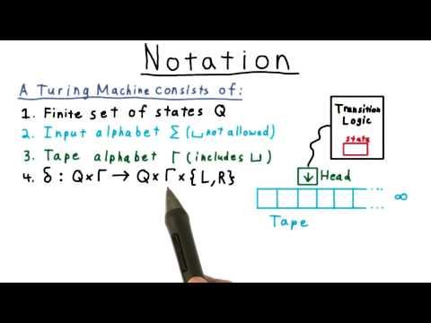 Notation - Georgia Tech - Computability, Complexity, Theory: Computability