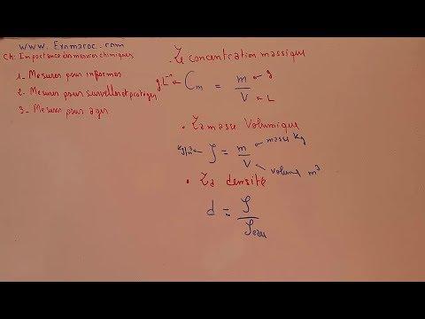 1ere bac : Importances des mesures chimiques-concentration massique (Chimie)