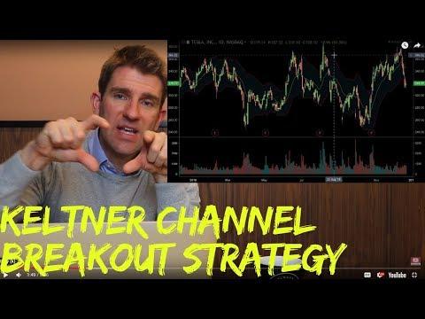 Keltner Channel Breakout Strategy 📈