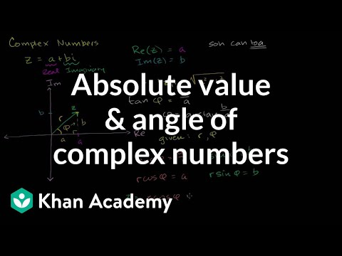 Basic complex analysis | Imaginary and complex numbers | Precalculus | Khan Academy