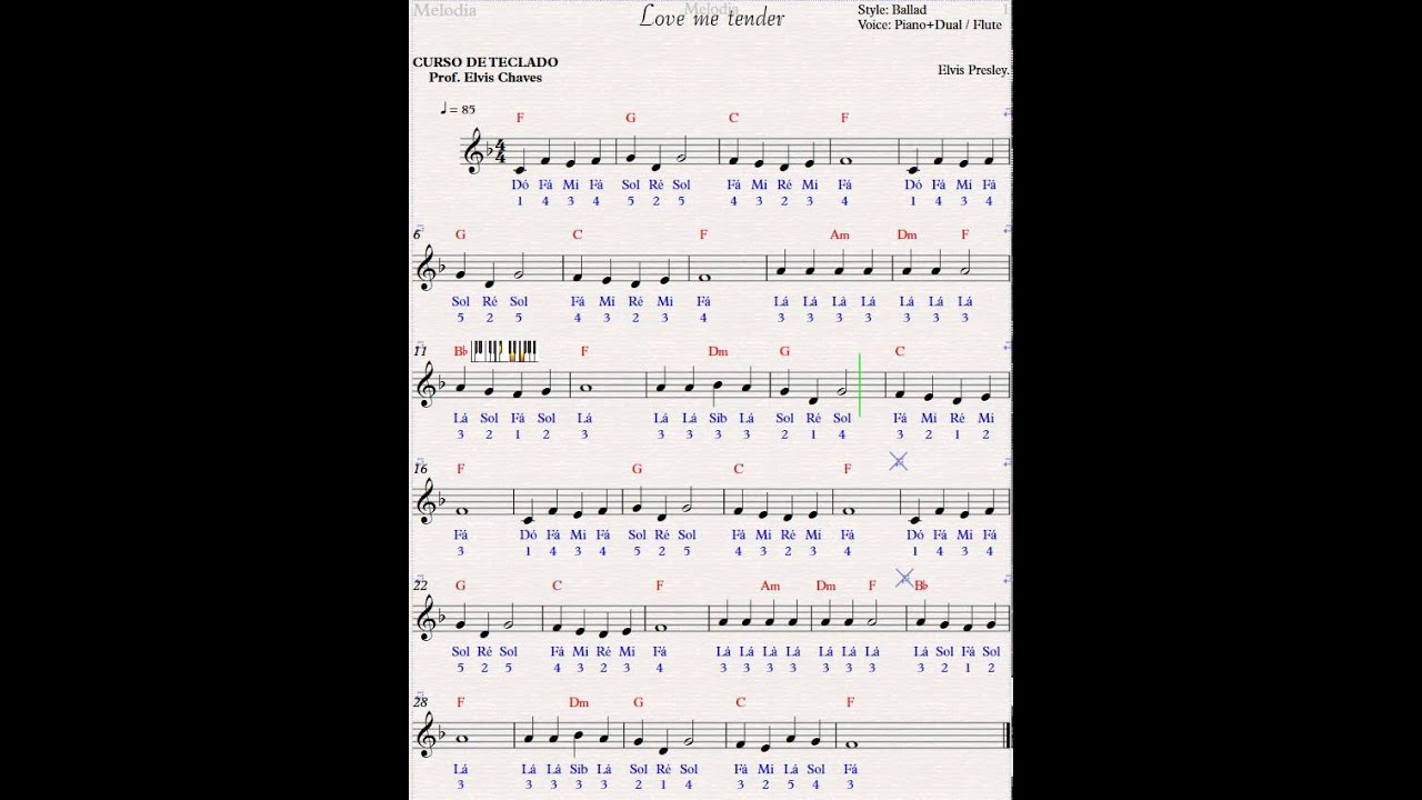 Bridge over troubled water lyrics and chords