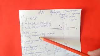 95 Алгебра 9 класс. Изобразите схематически график и Перечислите его свойства