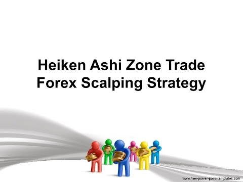 Heiken Ashi Zone Trade Forex Scalping Strategy