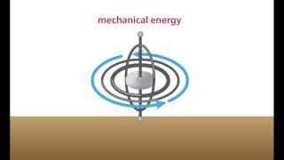 Energy: Forms and Changes - Energy Transformation  and Conservation